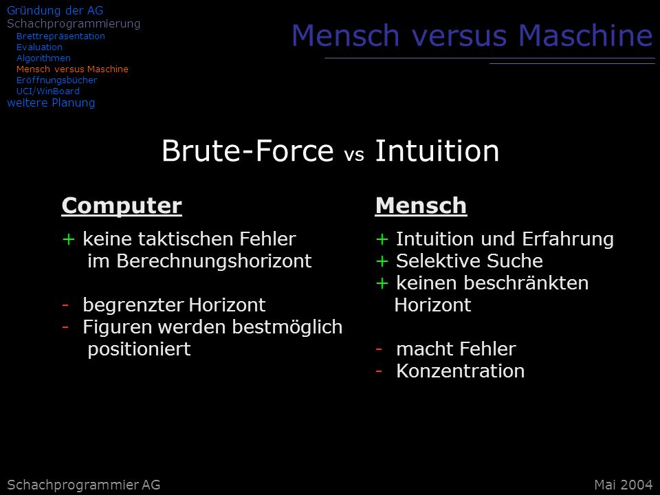 Brute-Force vs Intuition