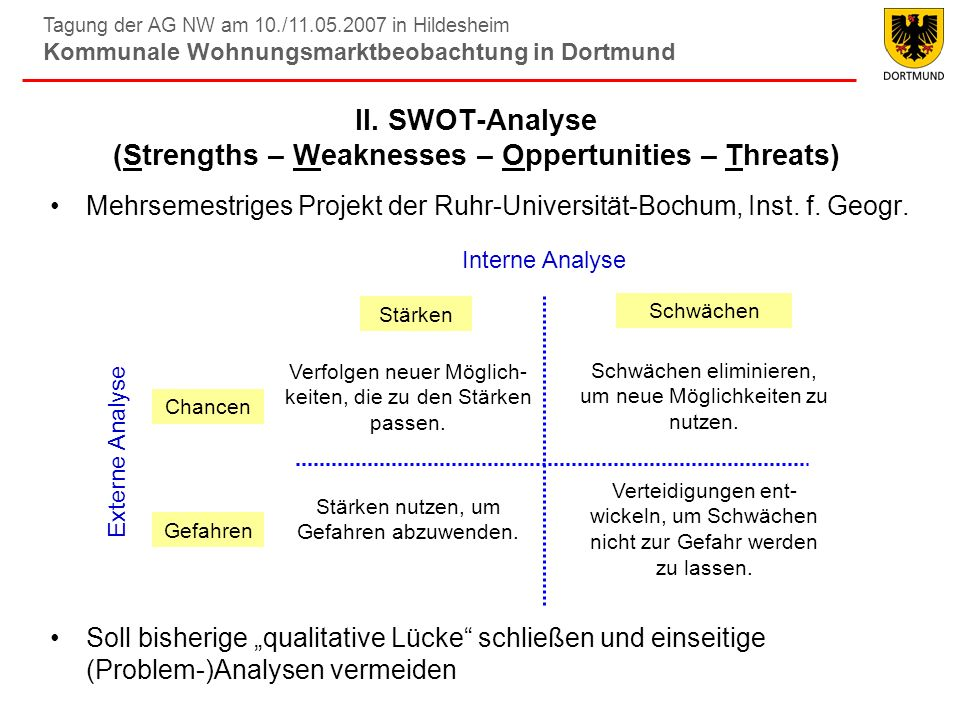 II. SWOT-Analyse (Strengths – Weaknesses – Oppertunities – Threats)
