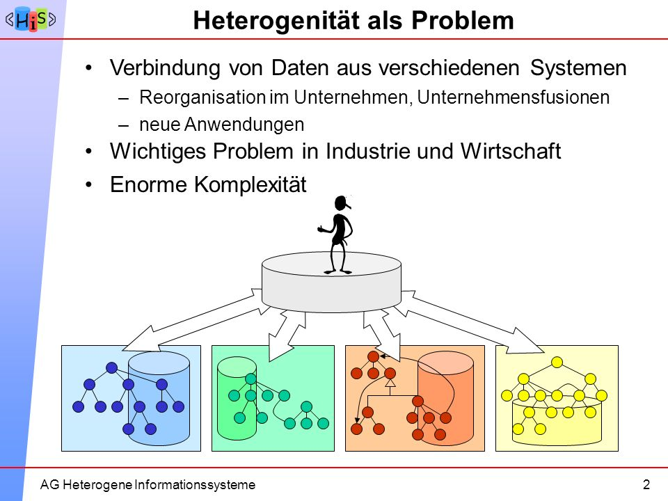 Heterogenität als Problem