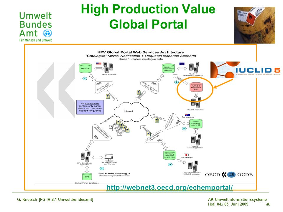 High Production Value Global Portal