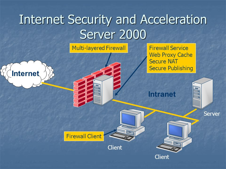 Internet Security and Acceleration Server 2000