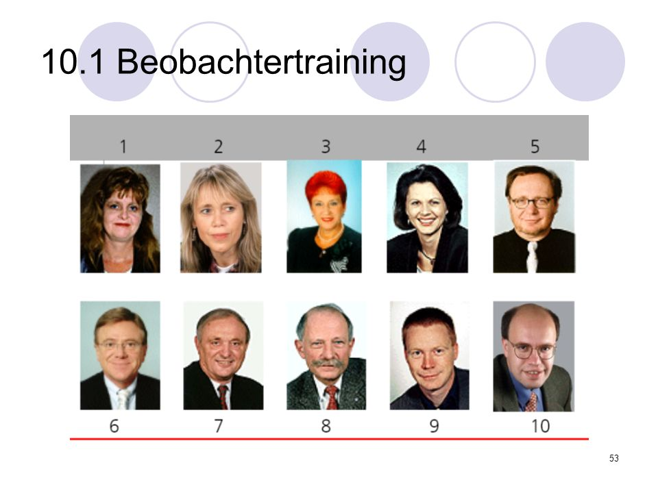 10.1 Beobachtertraining