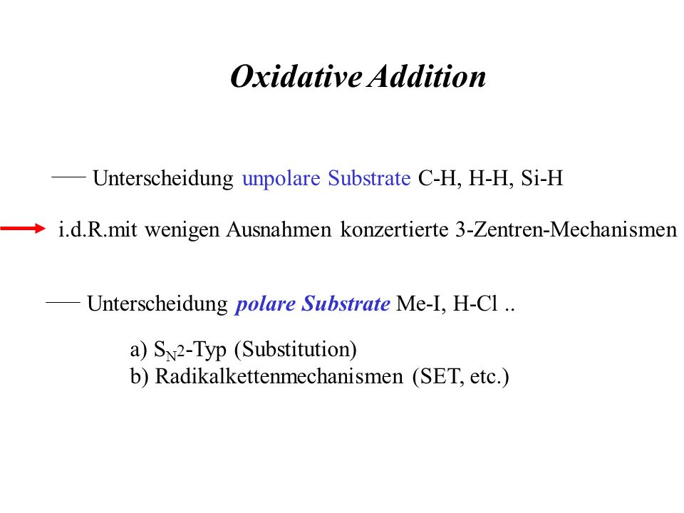 Oxidative Addition Unterscheidung unpolare Substrate C-H, H-H, Si-H