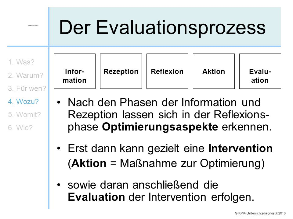 Der Evaluationsprozess