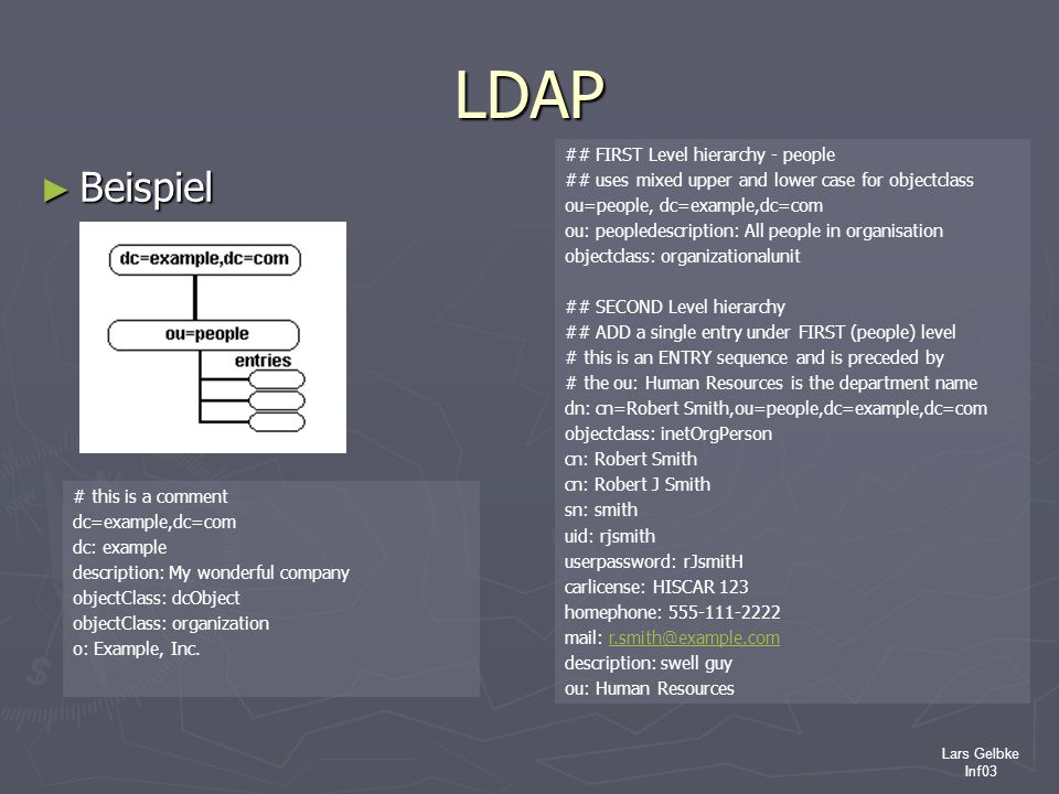 LDAP Beispiel ## FIRST Level hierarchy - people