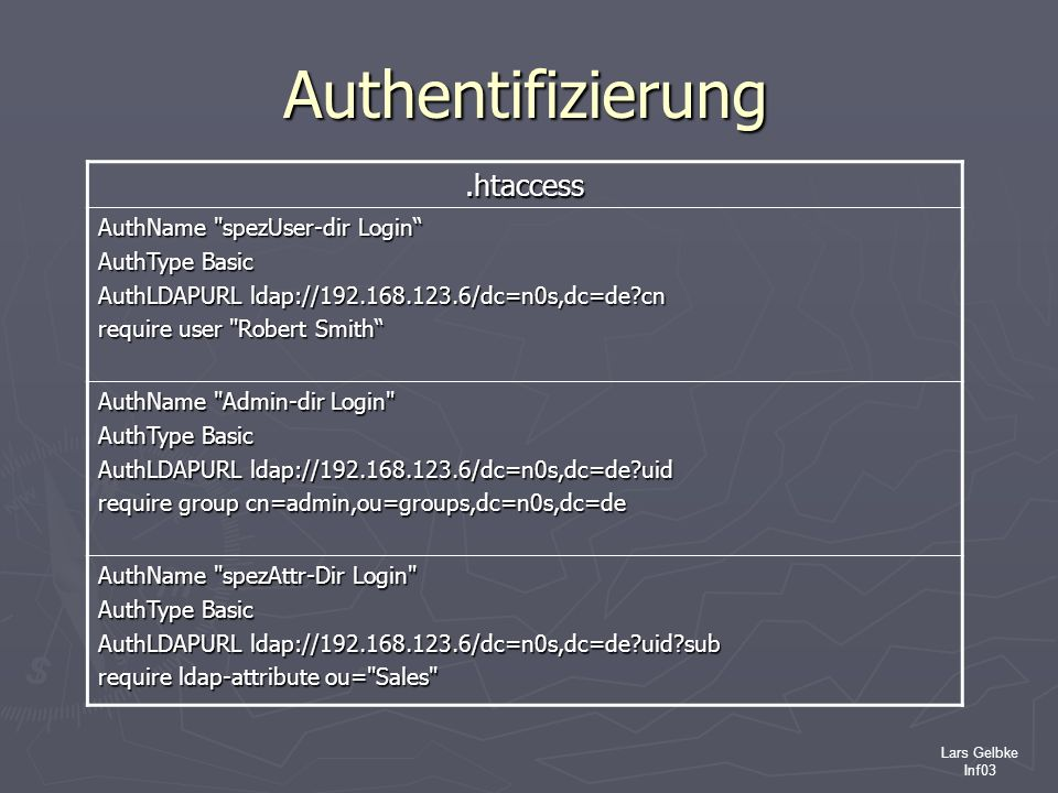 Authentifizierung .htaccess AuthName spezUser-dir Login