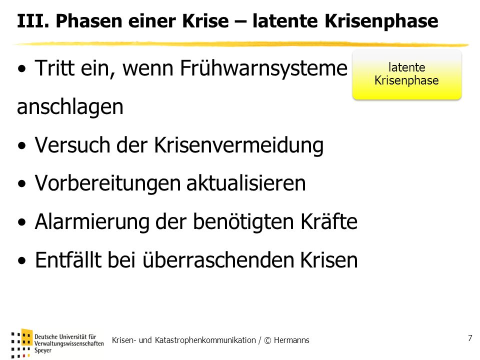 III. Phasen einer Krise – latente Krisenphase