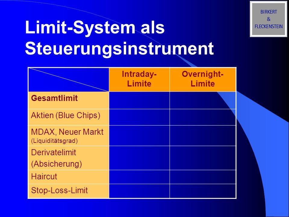 Limit-System als Steuerungsinstrument