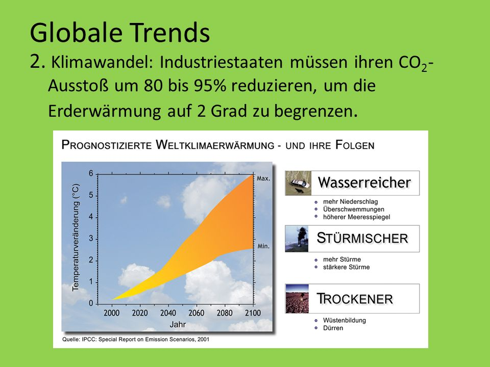 Globale Trends 2.