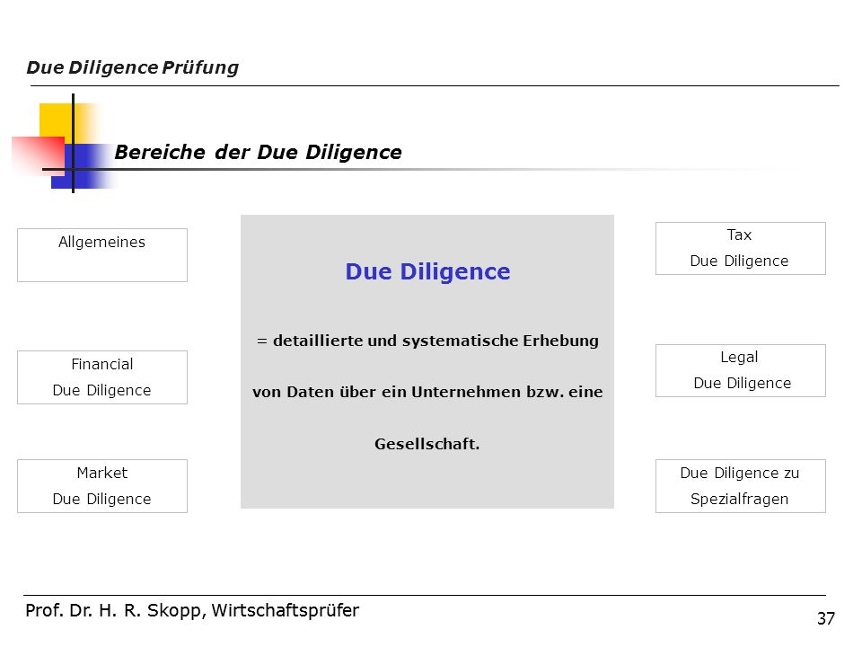 Due Diligence Bereiche der Due Diligence Due Diligence Prüfung