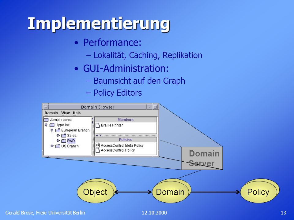 Implementierung Performance: GUI-Administration: