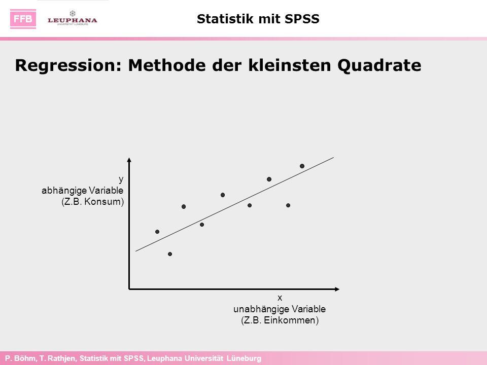 Statistik mit SPSS Dipl.-Volkswirt Paul Böhm - ppt herunterladen