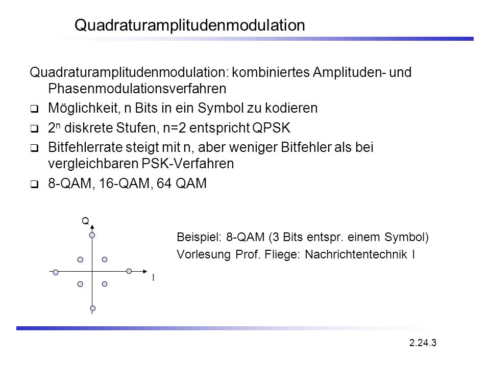 Quadraturamplitudenmodulation