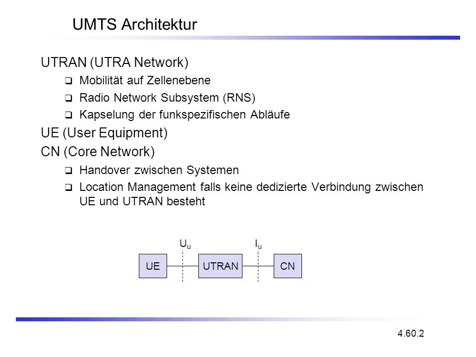 UMTS Architektur UTRAN (UTRA Network) UE (User Equipment)