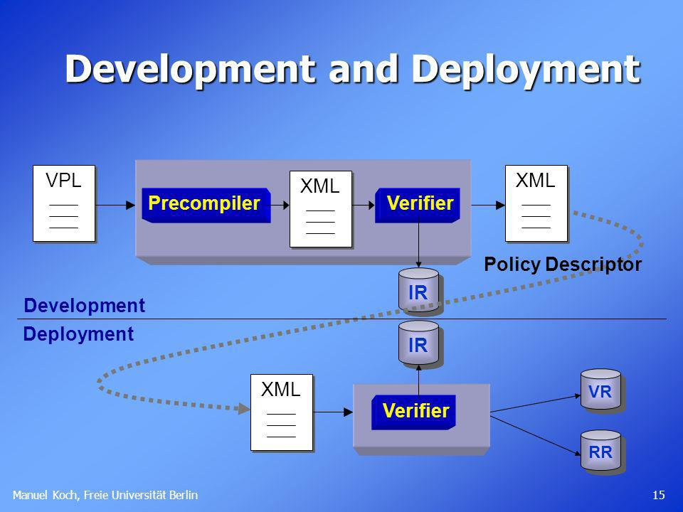 Development and Deployment