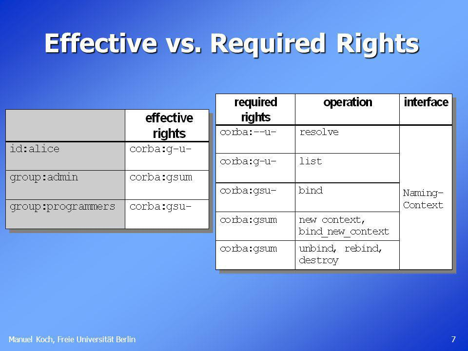 Effective vs. Required Rights