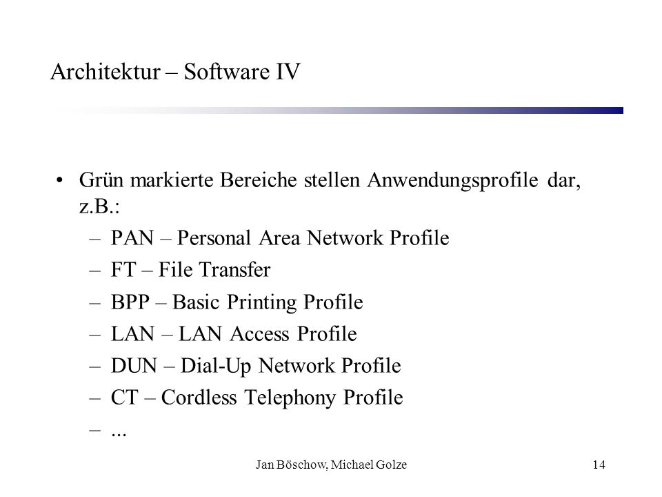 Architektur – Software IV