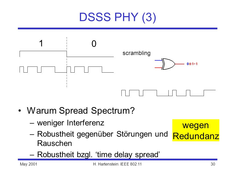 DSSS PHY (3) 1 Warum Spread Spectrum wegen Redundanz