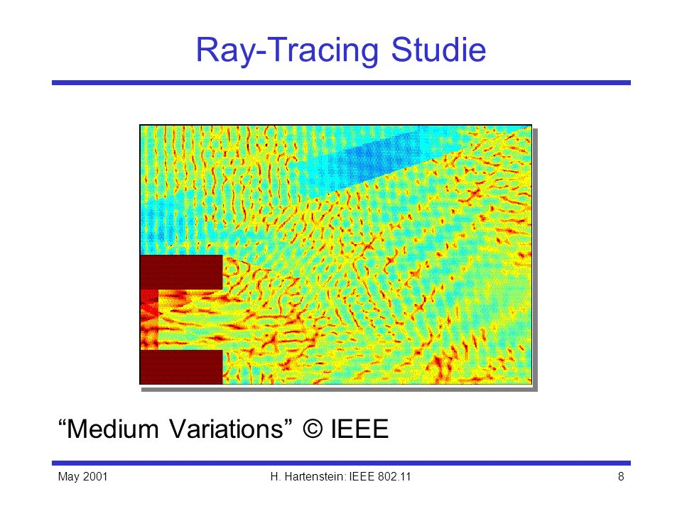 Ray-Tracing Studie Medium Variations © IEEE May 2001
