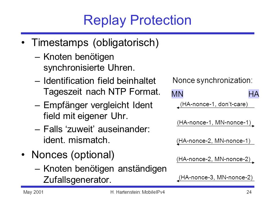 Replay Protection Timestamps (obligatorisch) Nonces (optional)