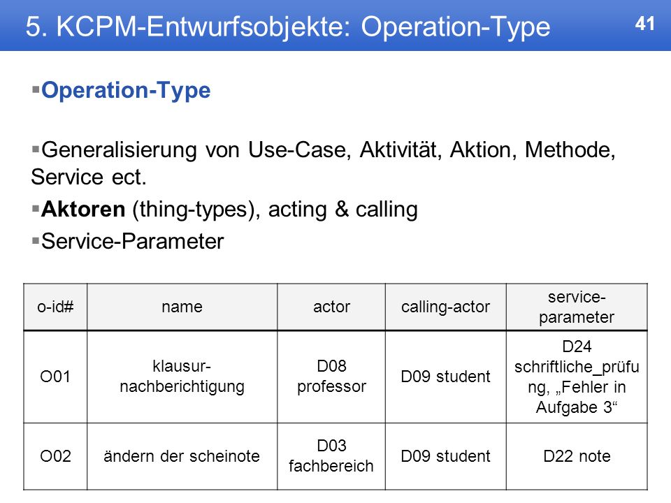 5. KCPM-Entwurfsobjekte: Operation-Type