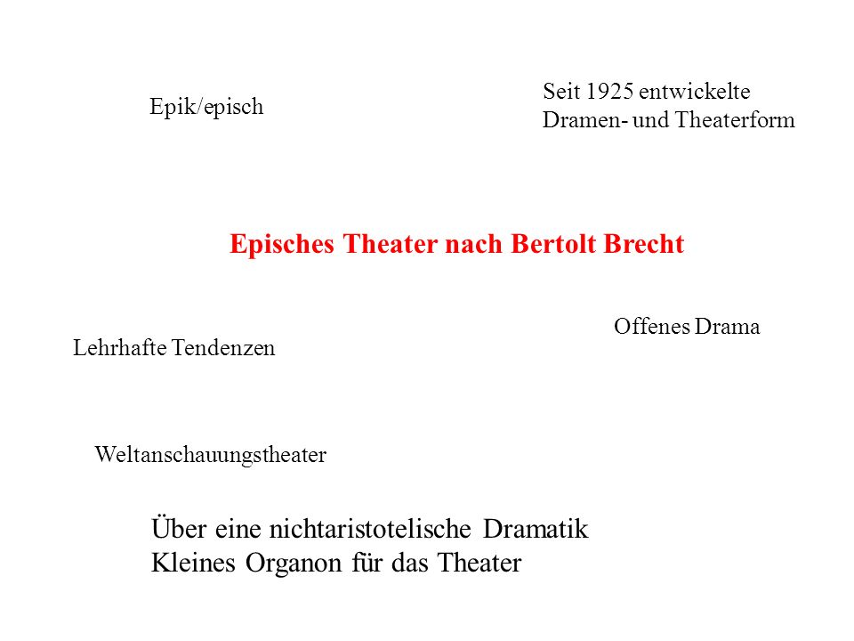 Episches Theater nach Bertolt Brecht