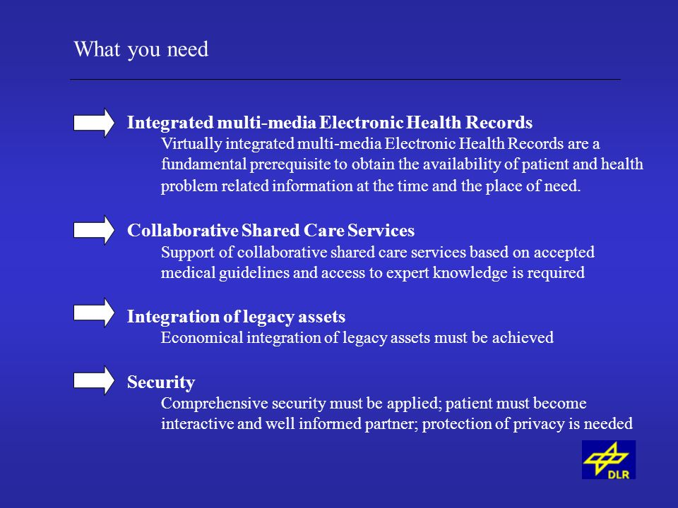 What you need Integrated multi-media Electronic Health Records
