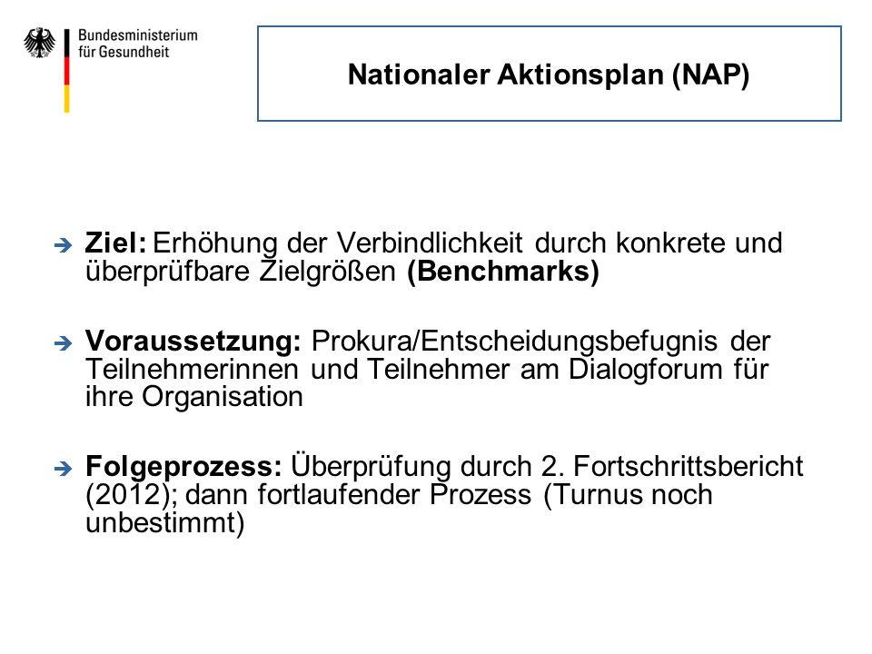 """Dialogforum """"Gesundheit und Pflege"""" - ppt herunterladen"""