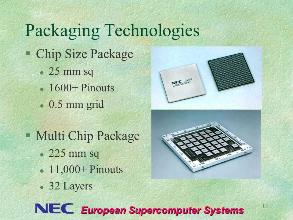 Packaging Technologies
