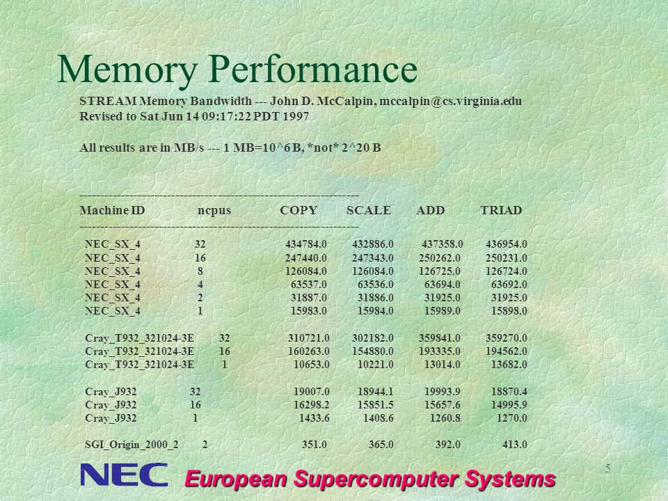 Memory Performance STREAM Memory Bandwidth --- John D. McCalpin, mccalpin@cs.virginia.edu. Revised to Sat Jun 14 09:17:22 PDT 1997.