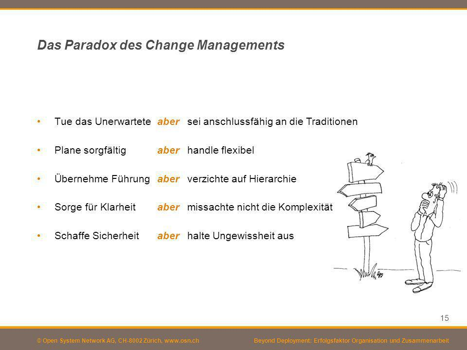 Das Paradox des Change Managements