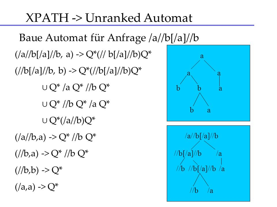 XPATH -> Unranked Automat
