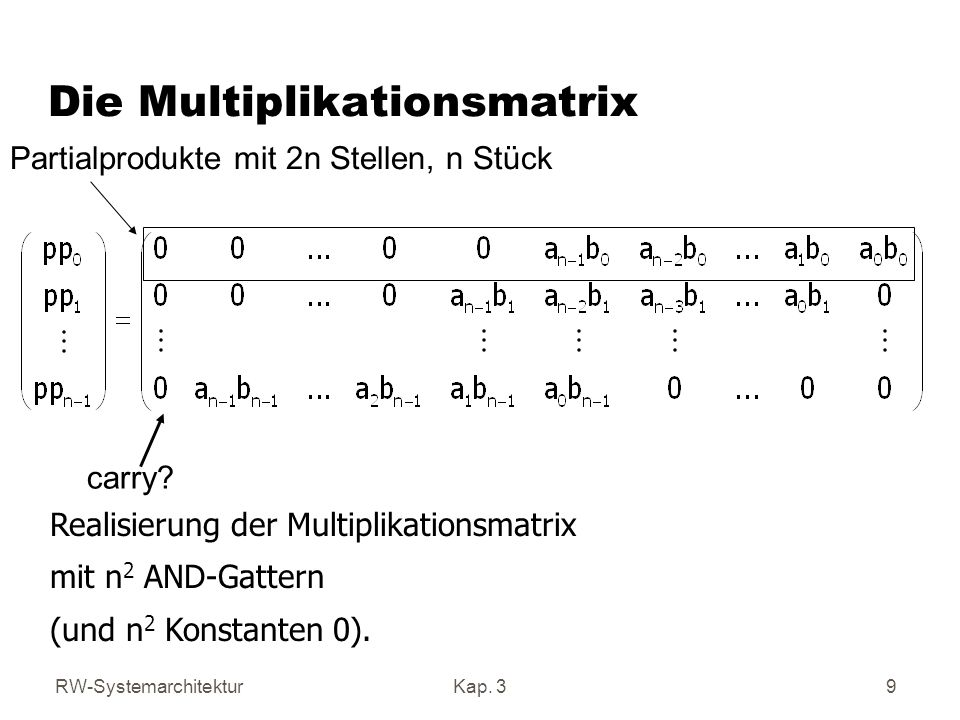 Die Multiplikationsmatrix