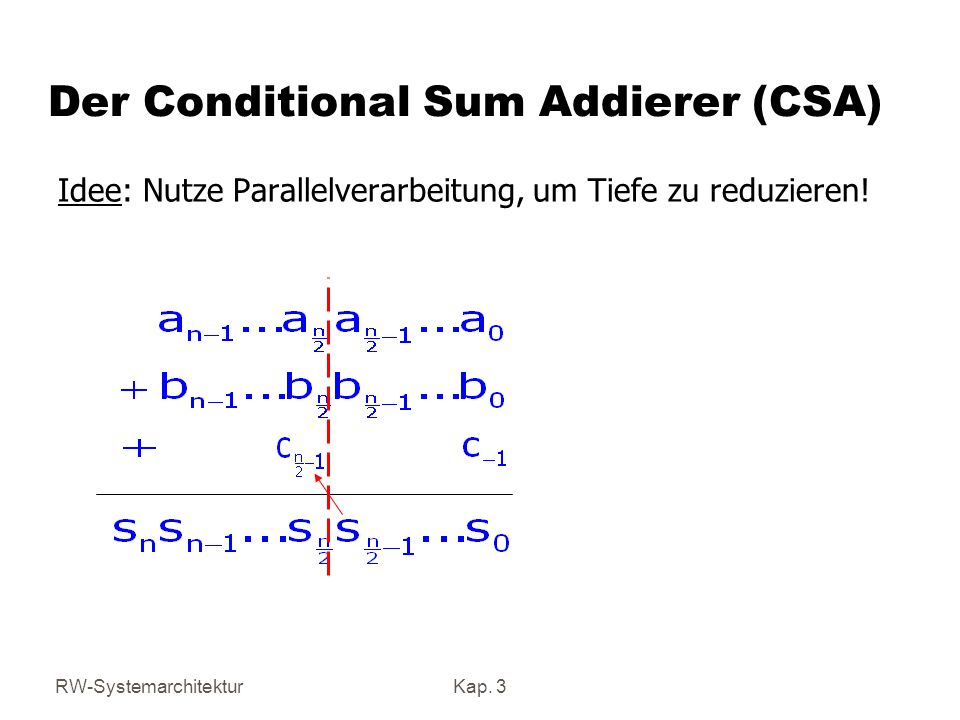 Der Conditional Sum Addierer (CSA)