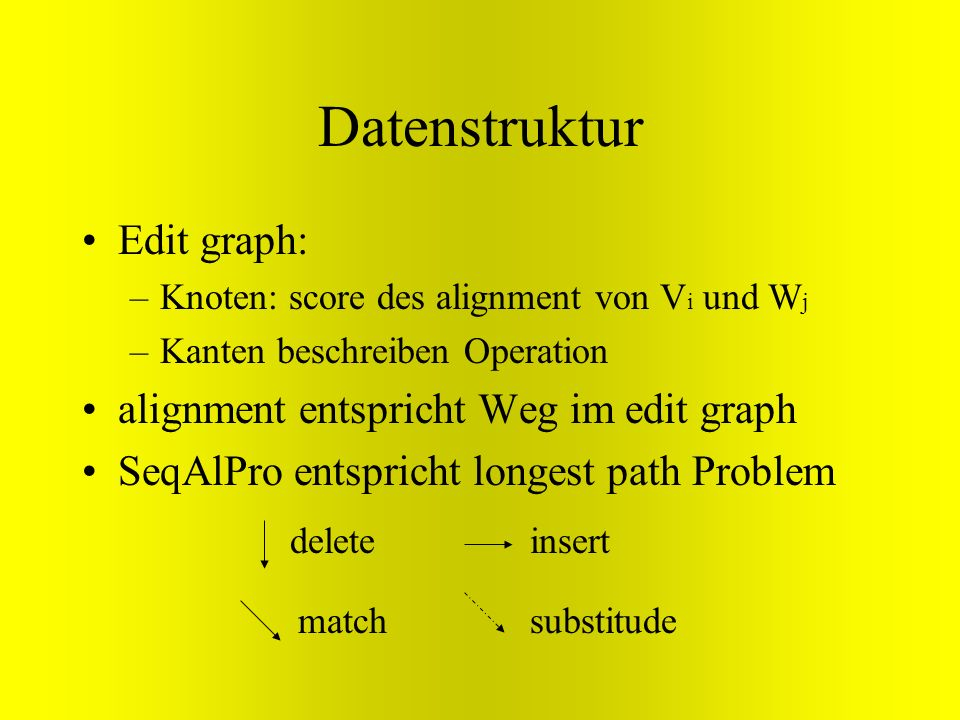 Datenstruktur Edit graph: alignment entspricht Weg im edit graph