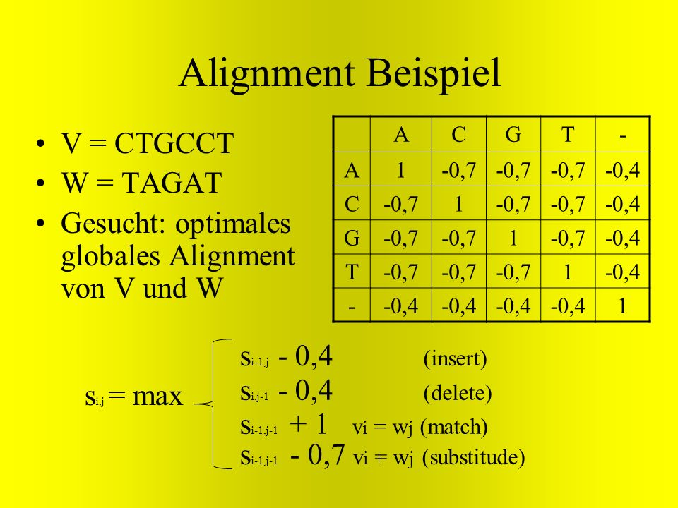 Alignment Beispiel V = CTGCCT W = TAGAT