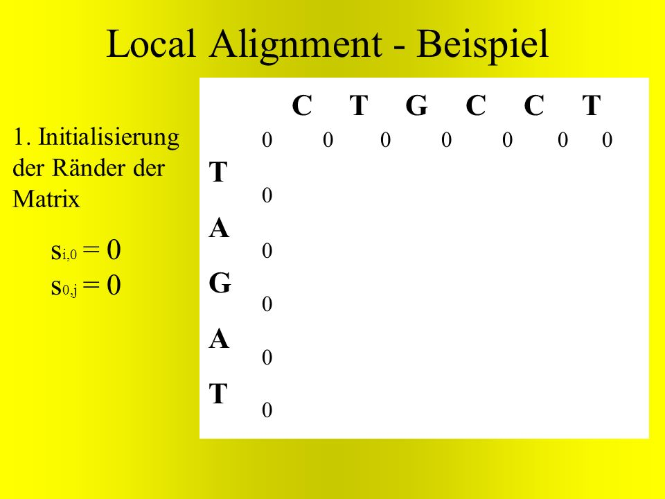Local Alignment - Beispiel