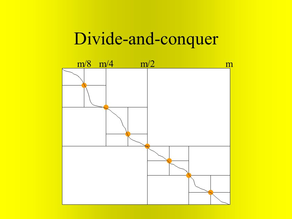 Divide-and-conquer m/8 m/4 m/2 m