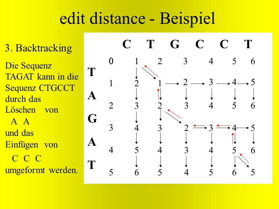 edit distance - Beispiel