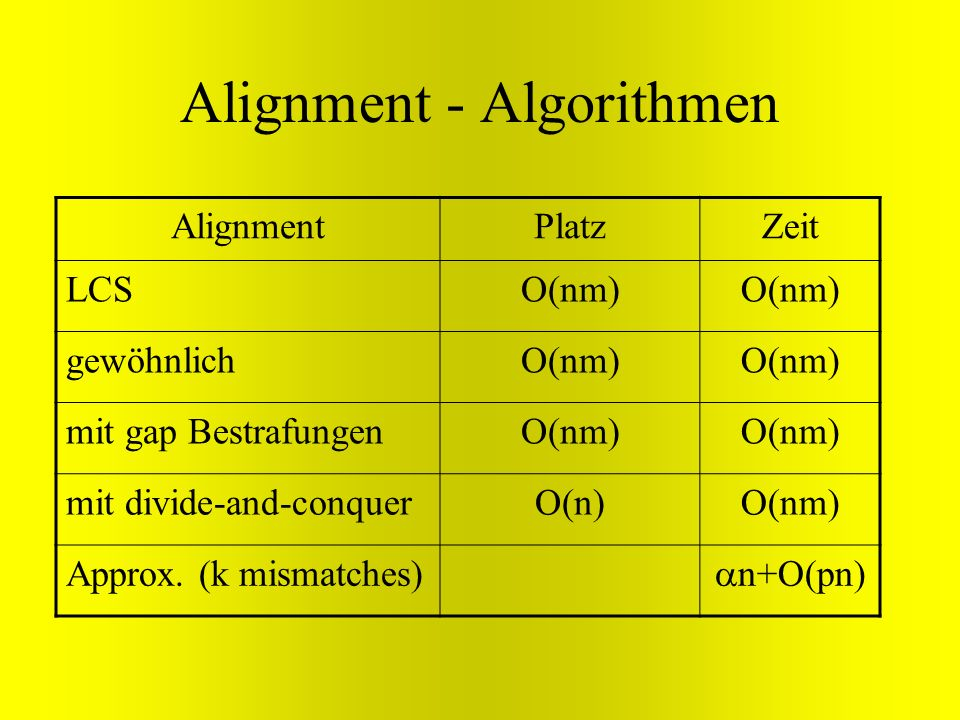 Alignment - Algorithmen