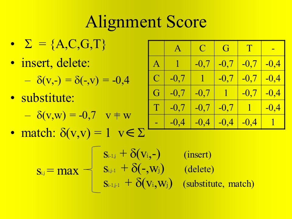 Alignment Score S = {A,C,G,T} insert, delete: substitute: