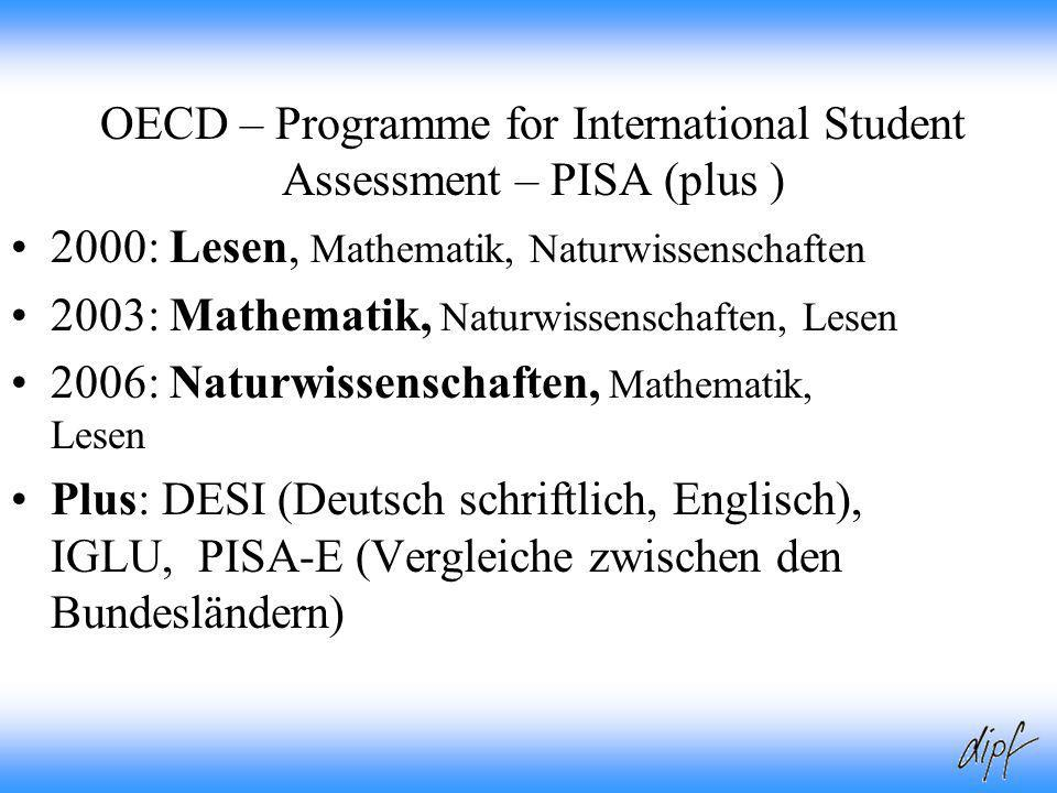 OECD – Programme for International Student Assessment – PISA (plus )