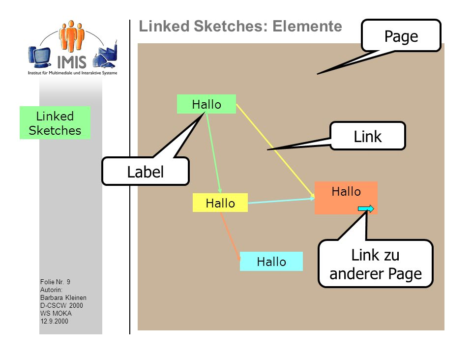 Linked Sketches: Elemente