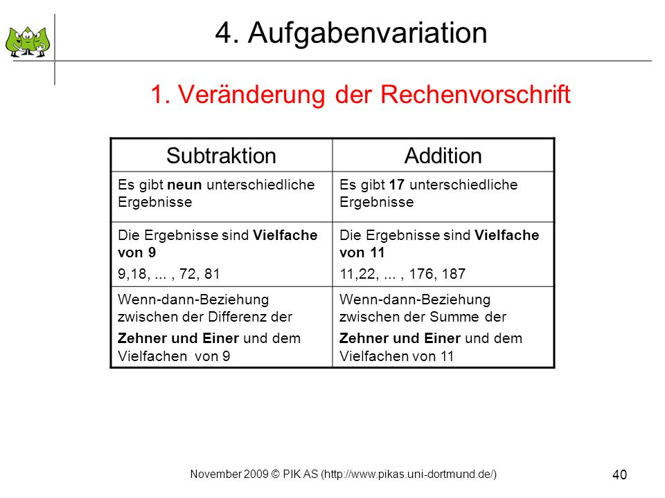 Fein Addition Und Subtraktion Arbeitsblatt Ks2 Galerie - Mathematik ...