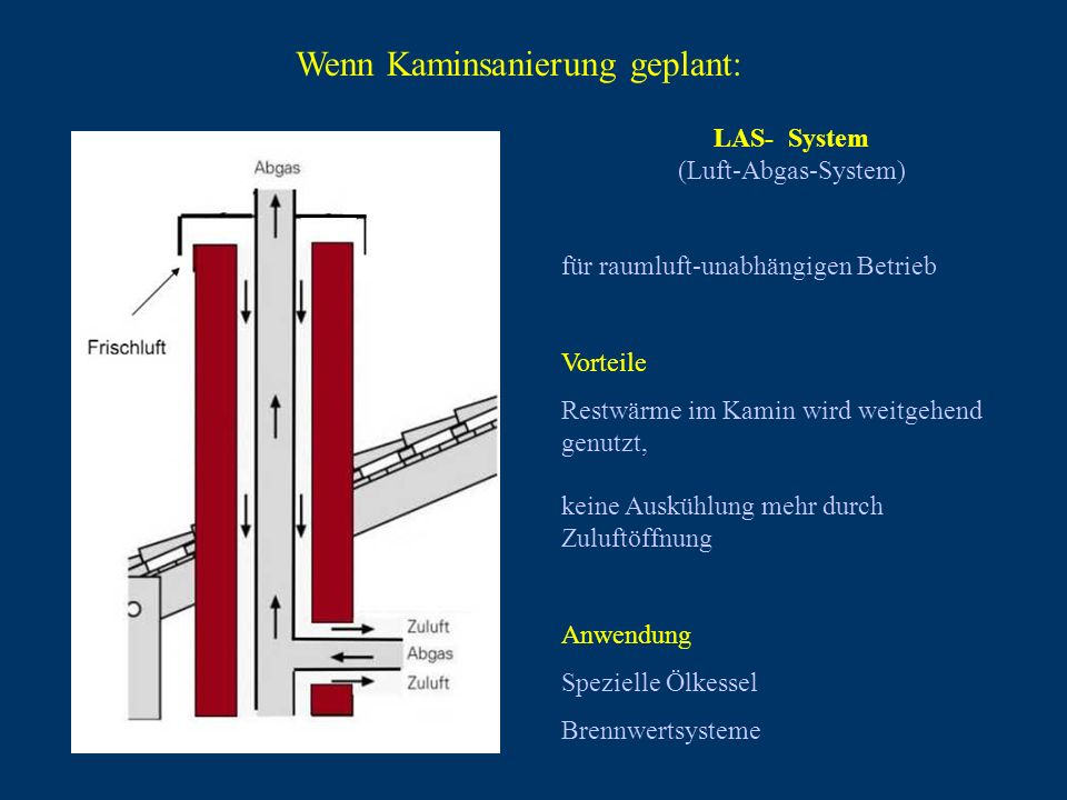 LAS- System (Luft-Abgas-System)