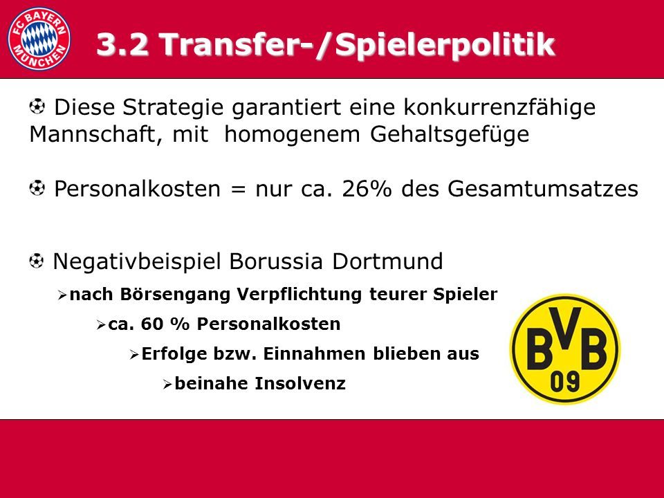 3.2 Transfer-/Spielerpolitik