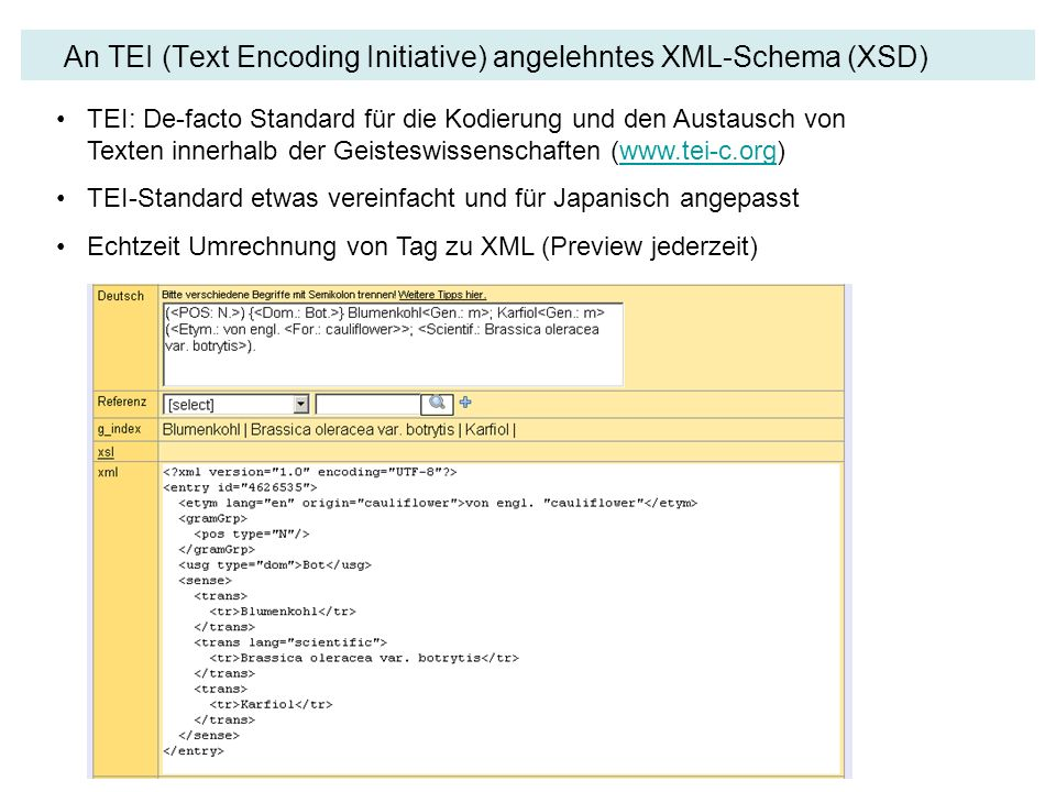 An TEI (Text Encoding Initiative) angelehntes XML-Schema (XSD)