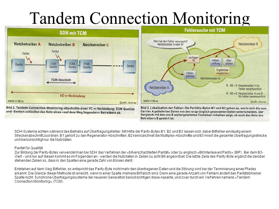 Tandem Connection Monitoring