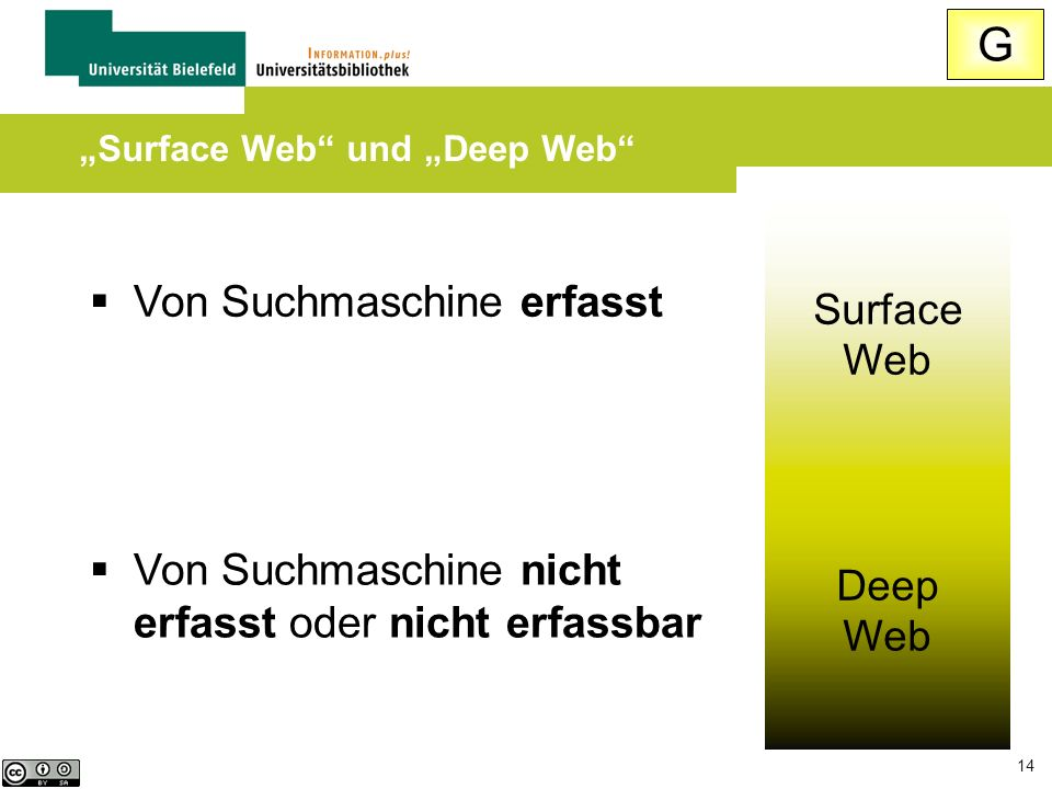 """Surface Web und ""Deep Web"