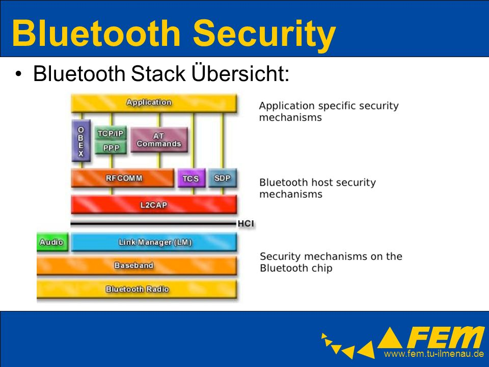 Bluetooth Security Bluetooth Stack Übersicht:
